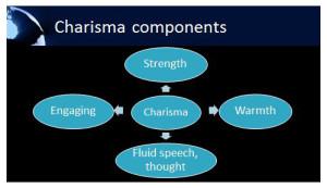 Charisma2